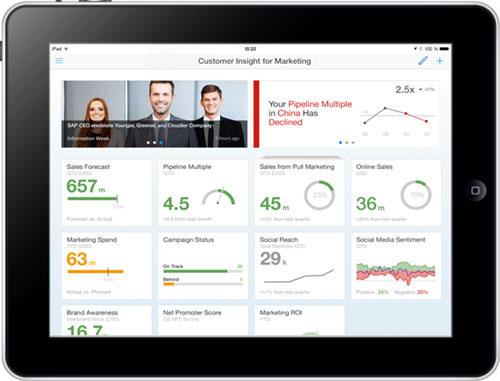 SAP Marketing Dashboard