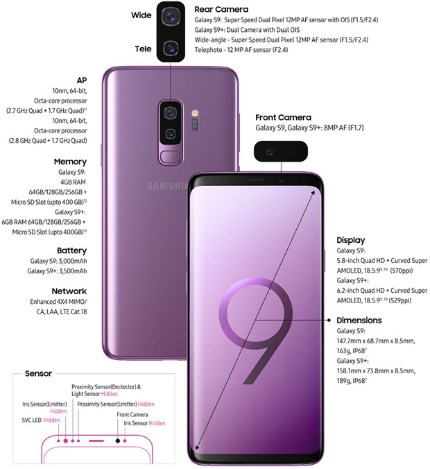 Samsung Galaxy S9 and S9+ Specs