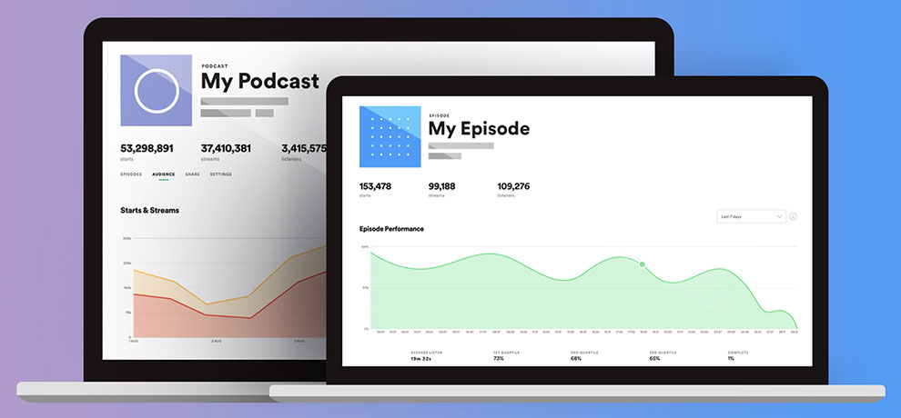 Spotify for Podcasters Hits the Open Road