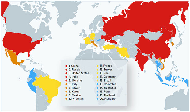 20 countries using pirated software as of Q2 2019