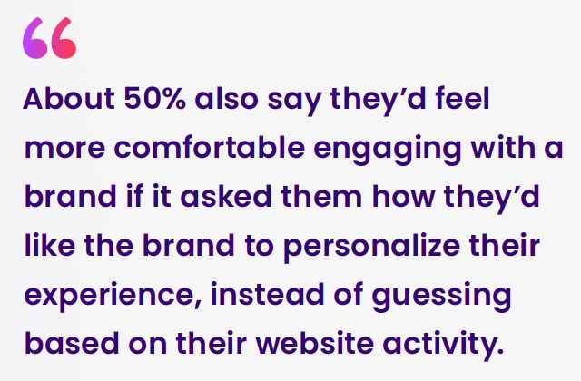 Wyng 2021 Report: State of Consumer Data Privacy 50% of respondents want to be asked to personalize experience