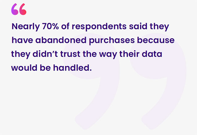 Wyng 2021 Report: State of Consumer Data Privacy 70% of respondents abandoned purchases