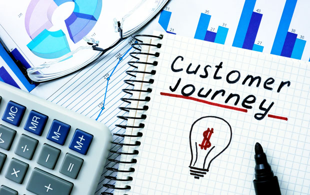 businesses need to develop products and services based on customer expectations and needs